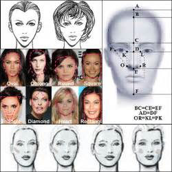 hair for diffrent head hair for different face shapes