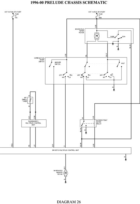 wiring diagram motor honda grand 28 images dodge ram
