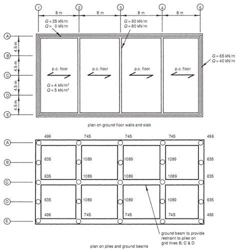 Ground Floor Slab Design Exle by 50 Best Retaining Wall Concrete Slab Design Exle