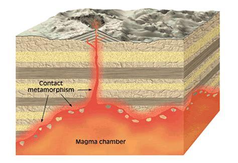 diagram of metamorphic rock how do we identify metamorphic rocks mr mulroy s earth