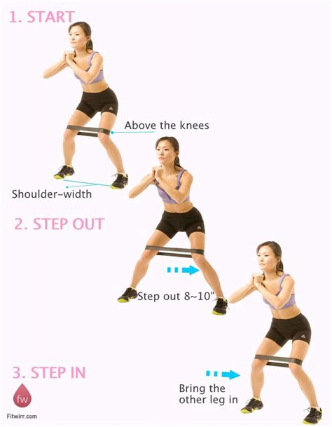lateral resistor exercises it band exercises lateral band walk outer thighs and stability