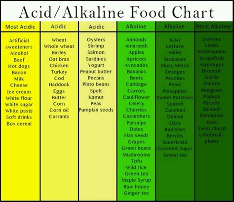 Alkaline Detox Diet by 17 Best Images About Cancer On Health Dairy