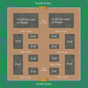 Raised Garden Layout Ideas 5 Steps To Planning A Raised Bed Garden Growing The Home Garden
