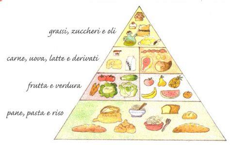 alimentazione educazione fisica la piramide alimentare educazione fisica per tutti