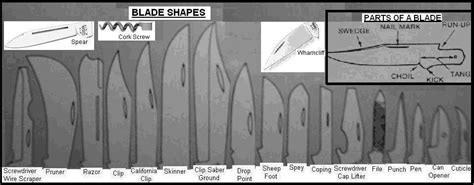 pocket knife blade types and uses glossary of knife terms
