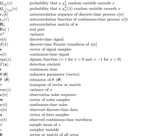 fundamentals of statistical signal processing volume iii paperback books appendix a glossary of symbols and abbreviations