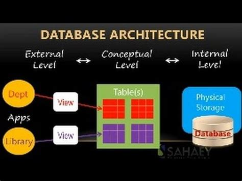 oracle tutorial introduction alphorm com formation oracle database 11g dba 1 1z0