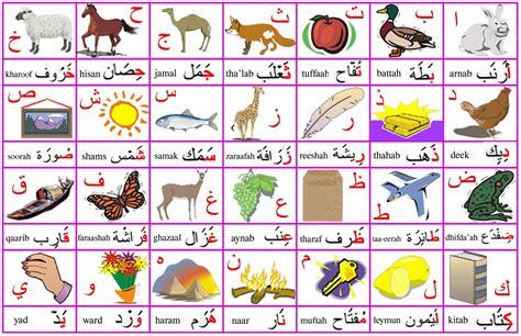 urdu alphabet flash cards printable urdu online