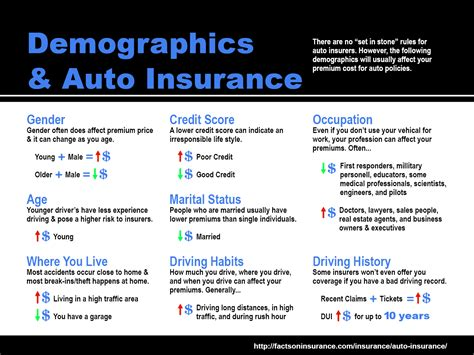 Car Insurance Quotes For Business Vehicles   44billionlater