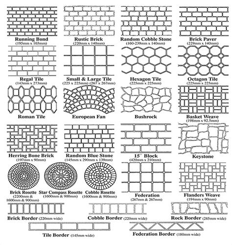 pin concrete stencil patterns resurfacing on pinterest