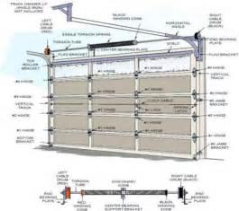 golf cart garage door dimensions