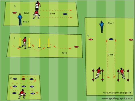 allenamento portiere da calcio schemi preparazione portieri fare di una mosca