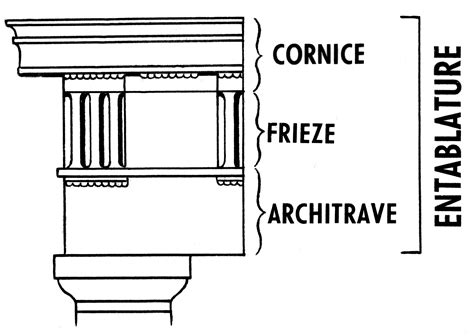 What Is Cornices file entablature psf png wikimedia commons