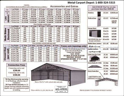 Carport Sizes And Prices Metal Structures 32 To 40 Wide Metal Carport Depot
