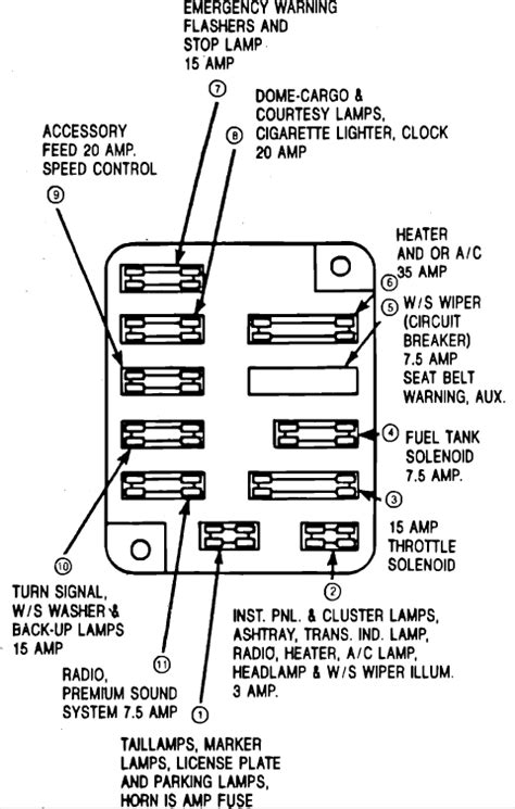 online service manuals 2003 ford e150 engine control looking for a 1986 ford e350 owners manual to find a view of fuse panel