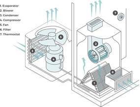 amana central air conditioner wiring diagram