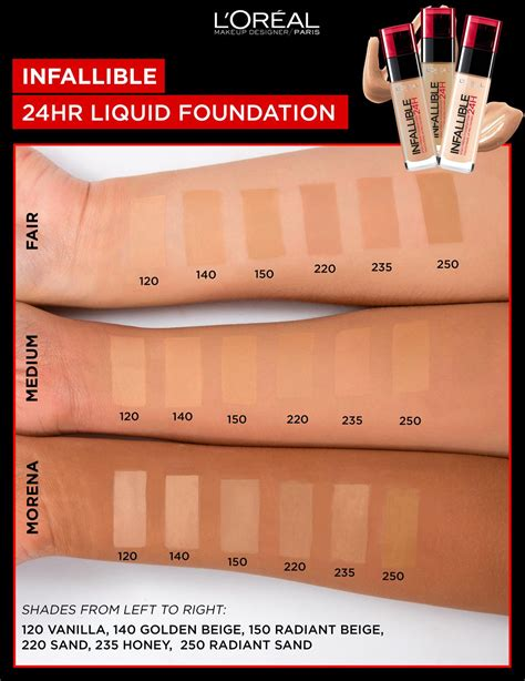 L Oreal Infallible Foundation Indonesia loreal infallible 24hr liquid foundation 30ml 250