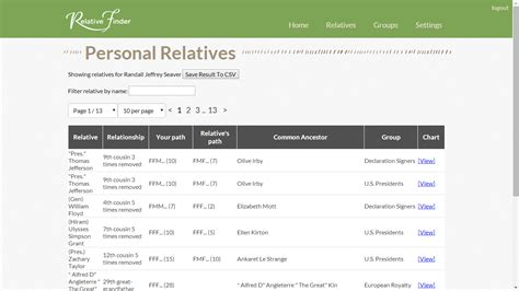 Search Relative Genea Musings Find Relatives On The Byu Edu Relative Finder Website