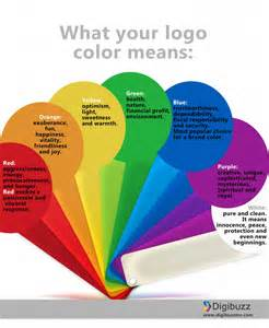 logo color meaning label foods distribution and branding the power