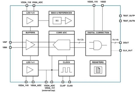 verilog a capacitor model verilog a capacitor model 28 images agenda introduction verilog a objectives sle and hold
