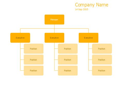 hierarchical flow chart hierarchy flowchart template flowchart in word