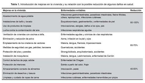 tabla de consumo de agua tabla de consumo de agua newhairstylesformen2014 com