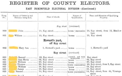 Find Uk Electoral Roll Tootsie Roll Uk Equivalent Wowkeyword
