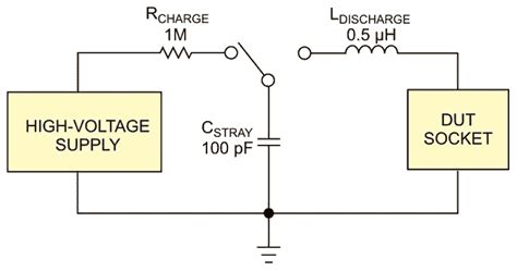 inductor test procedure inductor testing procedure 28 images what is sfra test of transformer quora understanding