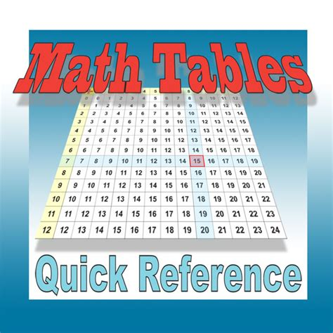100 Floors Cool Math - floor math tables for pdf 1 to 20 with audio
