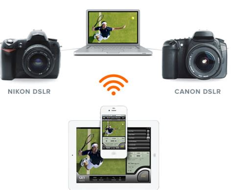 download dslr camera remote server mac 1.4.3
