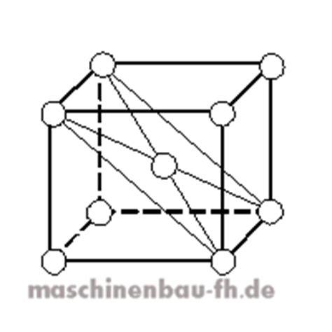 krz gitter werkstofftechnik gitterarten kubisch raumzentriert