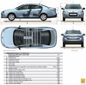 Renault Fluence Length Renault Fluence Ze Fiche Technique Dimensions