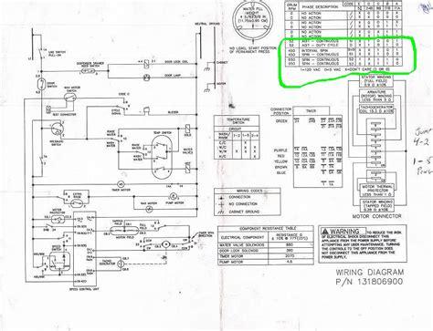 whirlpool duet washer ccu wiring diagram duet washer parts