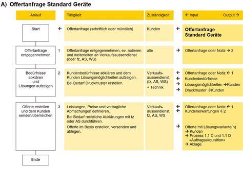 Vorlage Word Flussdiagramm Testament Muster Vorlage Vorlagen Muster Fr Word Und Excel Zum Downloaden Prozessbeschreibung