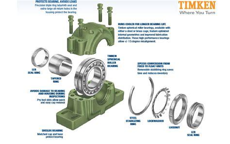 cadenas industriales s a de c v baleros y suministros industriales s a de c v