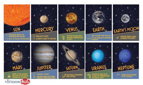 printable poster of the planets printable solar system flash cards page 2 pics about space