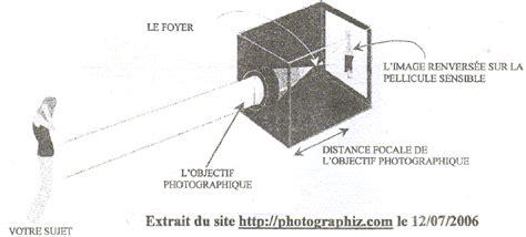 chambre noir photographie les myst 232 res de la chambre la vision des couleurs