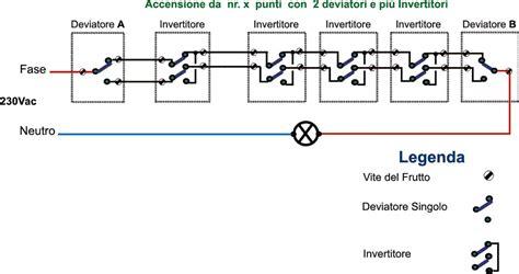 accensione lada da tre punti micronova s r l roma indice tools