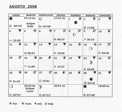 Calendario Agosto 2008 Calendario Lunar Agosto 2008 En Hemisferio Sur Foro De