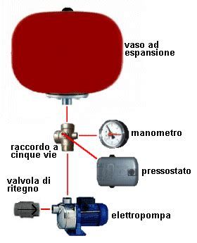 Pressostato Autoclave Collegamento Elettrico by Aggiustatutto It Fai Da Te Bricolage Costruzione E