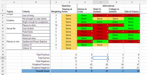 pug matrix pugh matrix template images