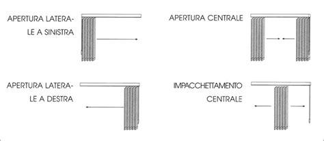 tende a lamelle verticali sandix tende verticali