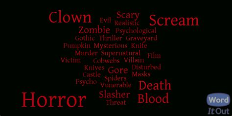 horror words list mind maps and collages