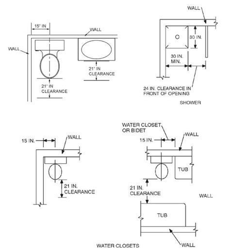 bathroom building codes irc code toilet clearance suds pinterest bathtubs