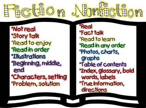 what does fiction grade wow fiction and nonfiction compare anchor chart