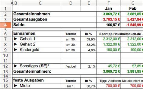 Monatliche Ausgaben 2 Personen Haushalt 4888 by Excel Haushaltsbuch Giga