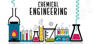 When Do Chemical Engineers Get Mba by Get Expert Engineering Assignment Help From Essaycorp