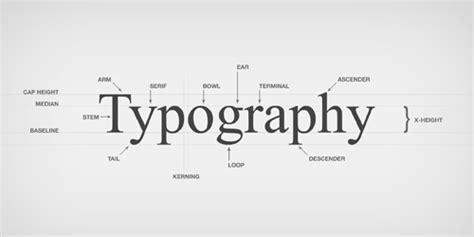 tipe layout adalah web typography best practices for a better website