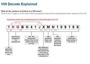 acura vin decoder