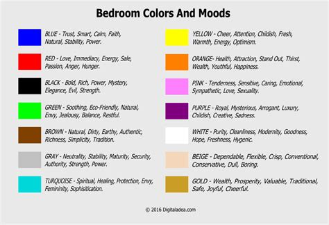 bedroom color meanings paint color and mood home design interior